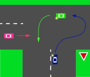 Проезд перекрестков в картинках.  Рис.1. Синий автомобиль как бы меняется с зеленым местами