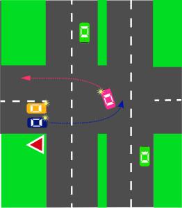 Проезд перекрестков в картинках. Рис.3. Синий автомобиль может беспрепятственно повернуть!