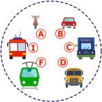 Категории транспортных средств A, B, C, D, F, I