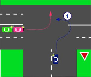 Проезд перекрестков в картинках. Рис.2. В точке 1 необходимо остановиться и пропустить автомобили