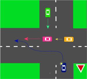 Проезд сложных перекрестков в картинках.  Рис.5.