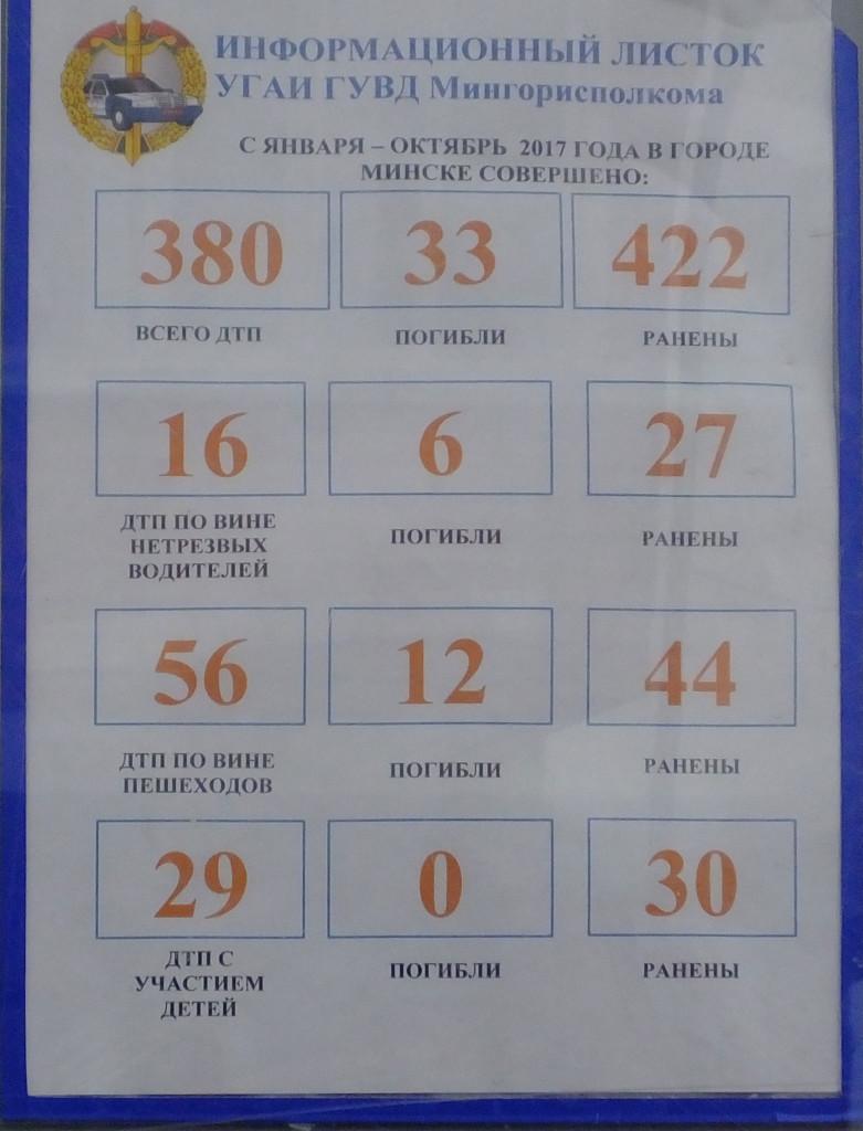Информационный листок со стенда в ГАИ Минска на Семашко 17
